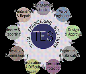 Total Engineering Solutions