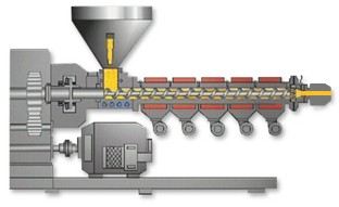 Extrusion - Sheet Extrusion