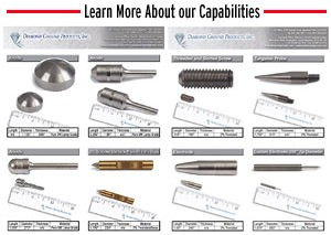 Tungsten and Molybdenum Fabrication and Machining