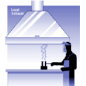 Local Exhaust Ventilation (LEV) Testing