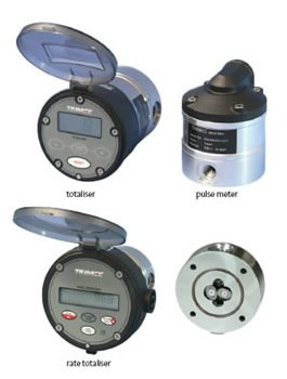 Positive Displacement Meters
