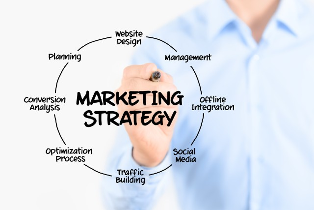 The Industrial Marketing Agency